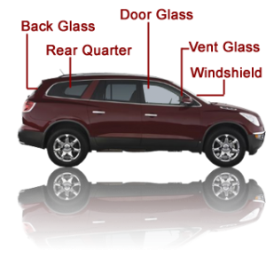 Auto Glass Parts Names
